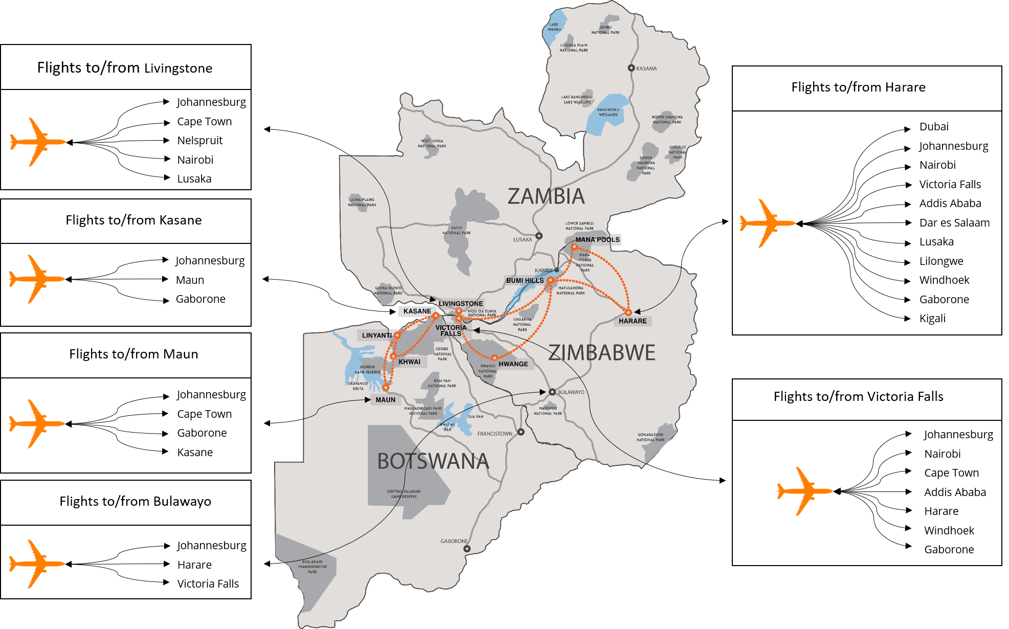 How to get to Zim & Bots - Entry Points