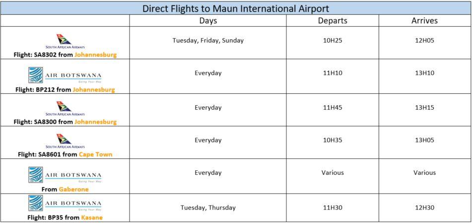 flights to Zimbabwe and Botswana 3